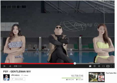 130414_PSY_GENTLEMAN_10millionviews-600x428